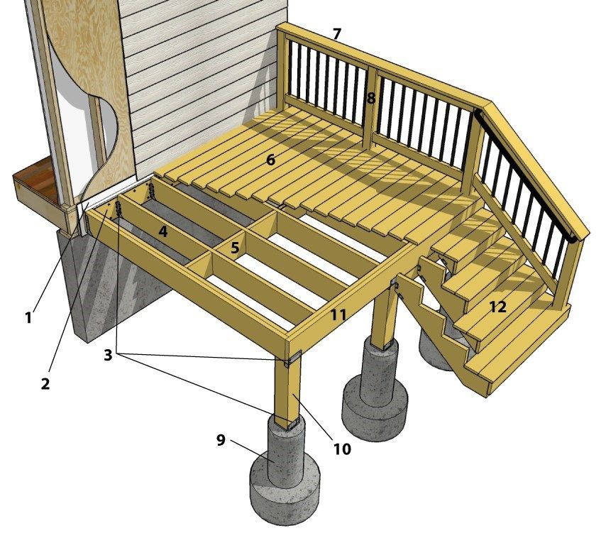 Deck Framing Diagram : Deck framing diagram parts elsavadorla
