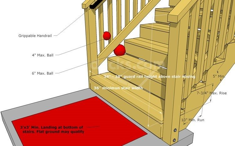 How To Lead Deck Stairs To A Patio Decks Com