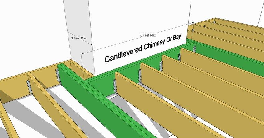 Framing A Deck Around A Bay Decks Com