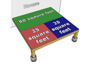 Deck Footing Size Chart | Decks com