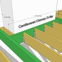 Decks Com Framing A Deck Around A Bay