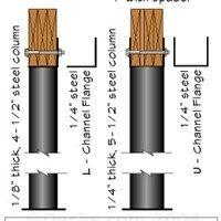 Decks Com Steel Support Deck Post Columns